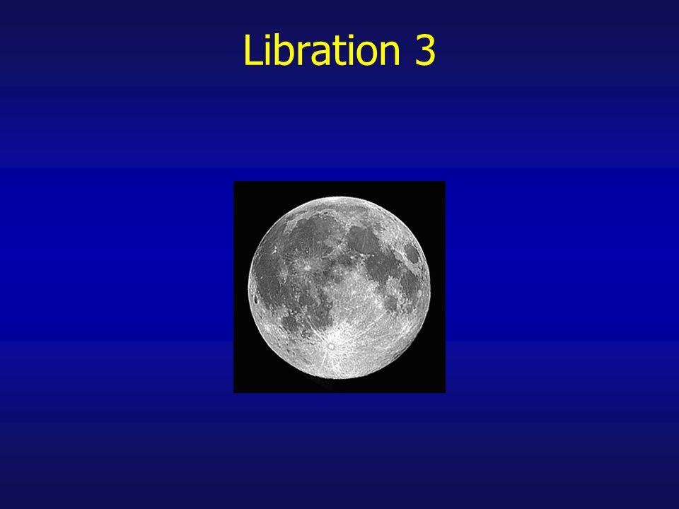 Libration 6: Animation Tagesrhythmus Zweistundenrhythmus Aus der Sicht eines Mondbewohners