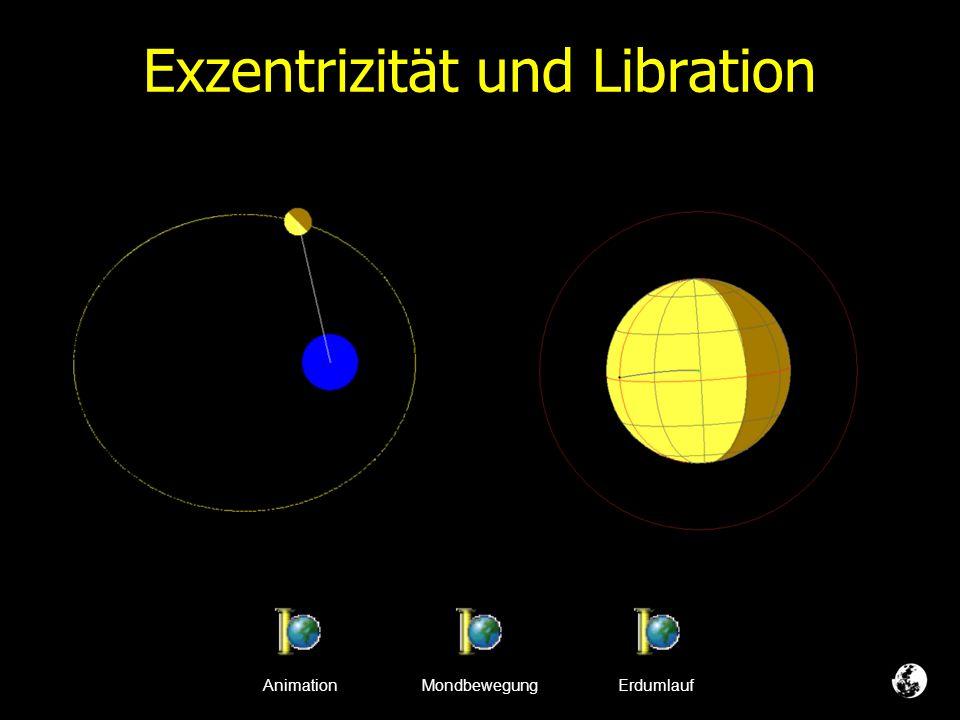Die Libration der Erde: Das Analemma (Zeitgleichung) Die Jahreszeiten auf der Erde und die Zeitgleichung beruhen auf denselben Effekten wie die Libration des Mondes: Achsneigung und gleichförmige Rotation bei ungleichförmigem Umlauf um den Zentralkörper.