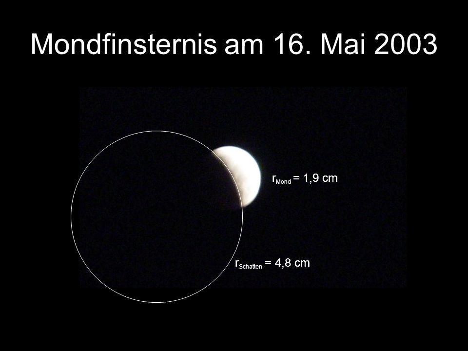 r Mond = 1,9 cm r Schatten = 4,8 cm