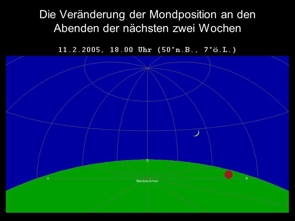Die Veränderung der Mondposition an den Abenden der nächsten zwei Wochen