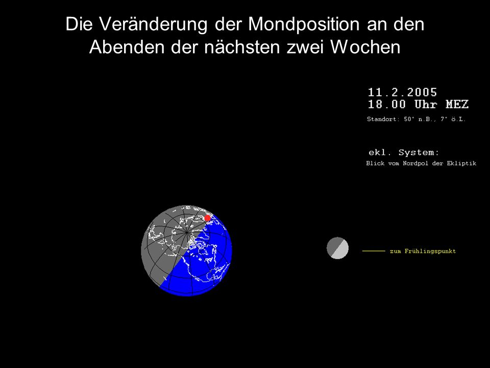 Der Untergang des Mondes heute