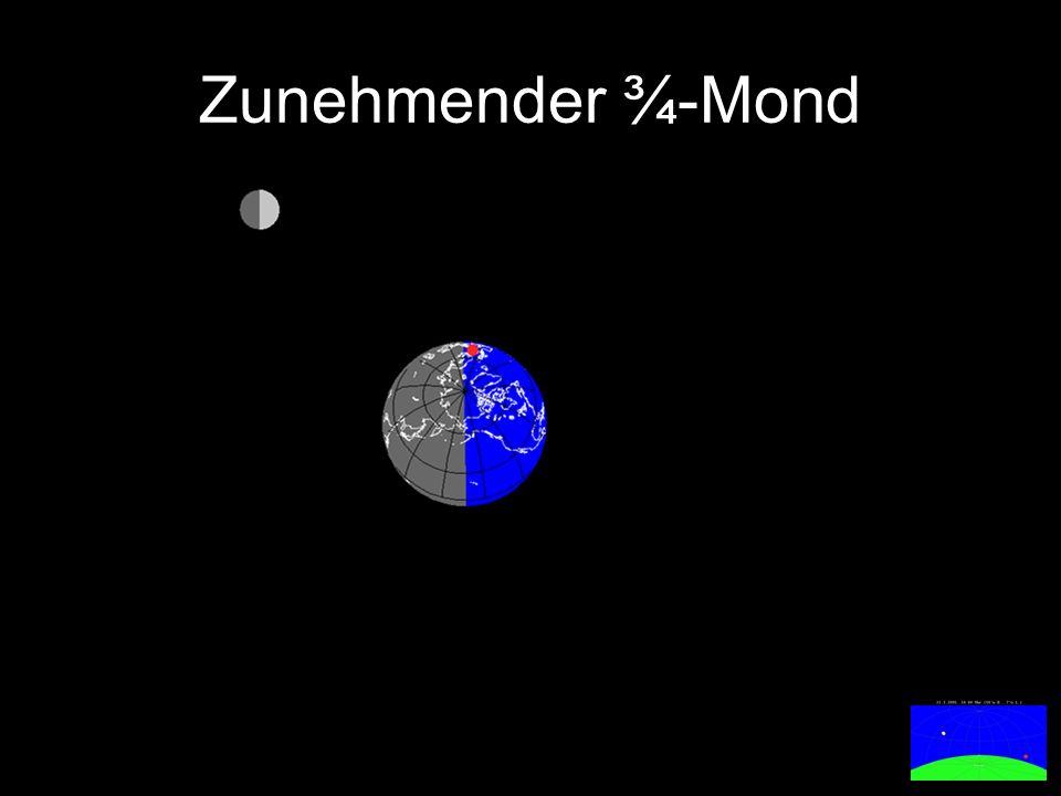 Abnehmende Erde