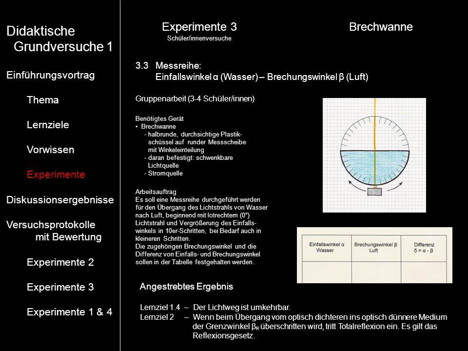 Experimente 3Brechwanne Schüler/innenversuche Angestrebtes Ergebnis Lernziel 1.4 – Der Lichtweg ist umkehrbar. Lernziel 2 – Wenn beim Übergang vom opt