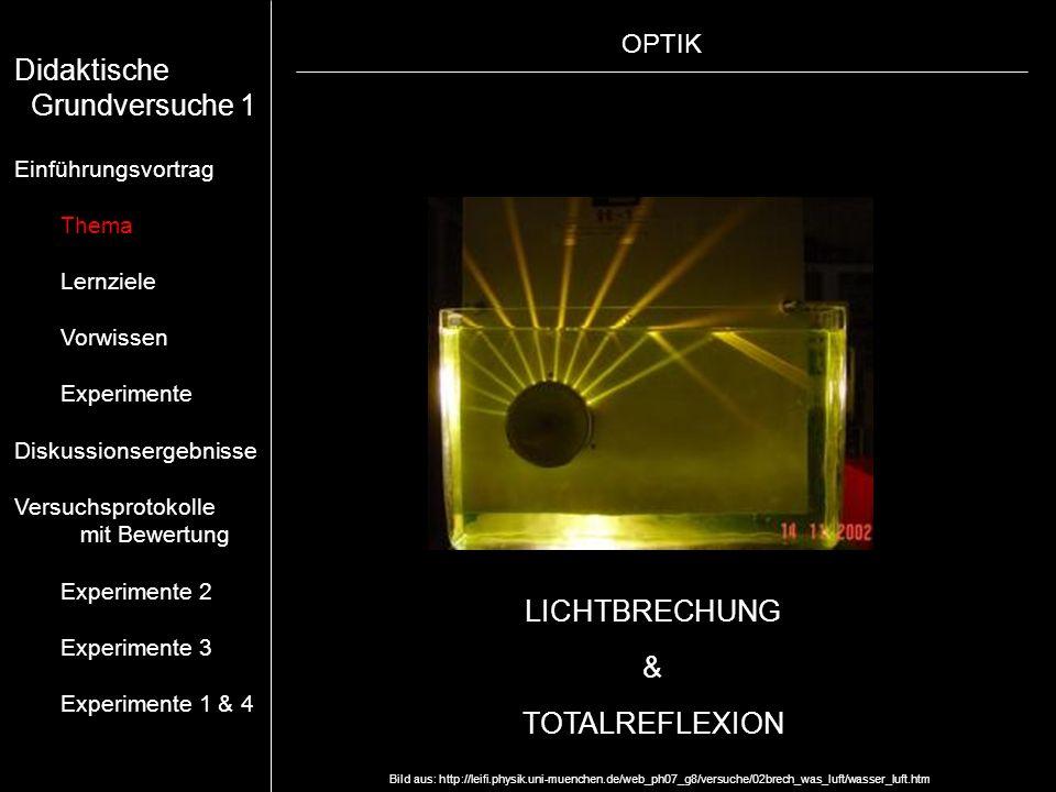 OPTIK LICHTBRECHUNG & TOTALREFLEXION Bild aus: http://leifi.physik.uni-muenchen.de/web_ph07_g8/versuche/02brech_was_luft/wasser_luft.htm Didaktische G
