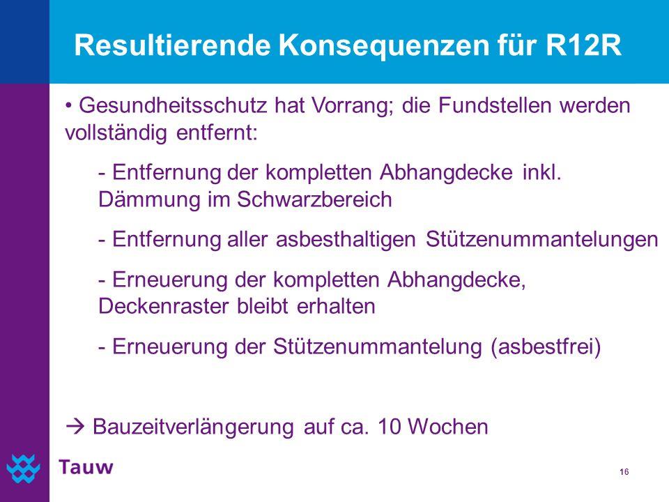 16 Resultierende Konsequenzen für R12R Gesundheitsschutz hat Vorrang; die Fundstellen werden vollständig entfernt: - Entfernung der kompletten Abhangd