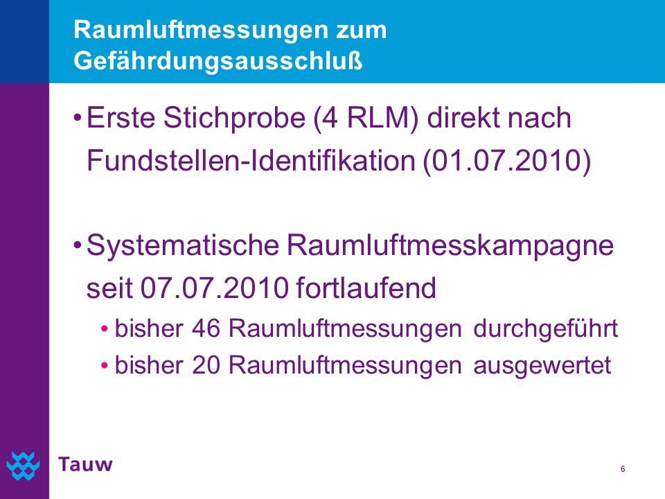 6 Raumluftmessungen zum Gefährdungsausschluß Erste Stichprobe (4 RLM) direkt nach Fundstellen-Identifikation (01.07.2010) Systematische Raumluftmesska