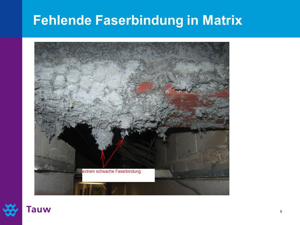 9 Fehlende Faserbindung in Matrix