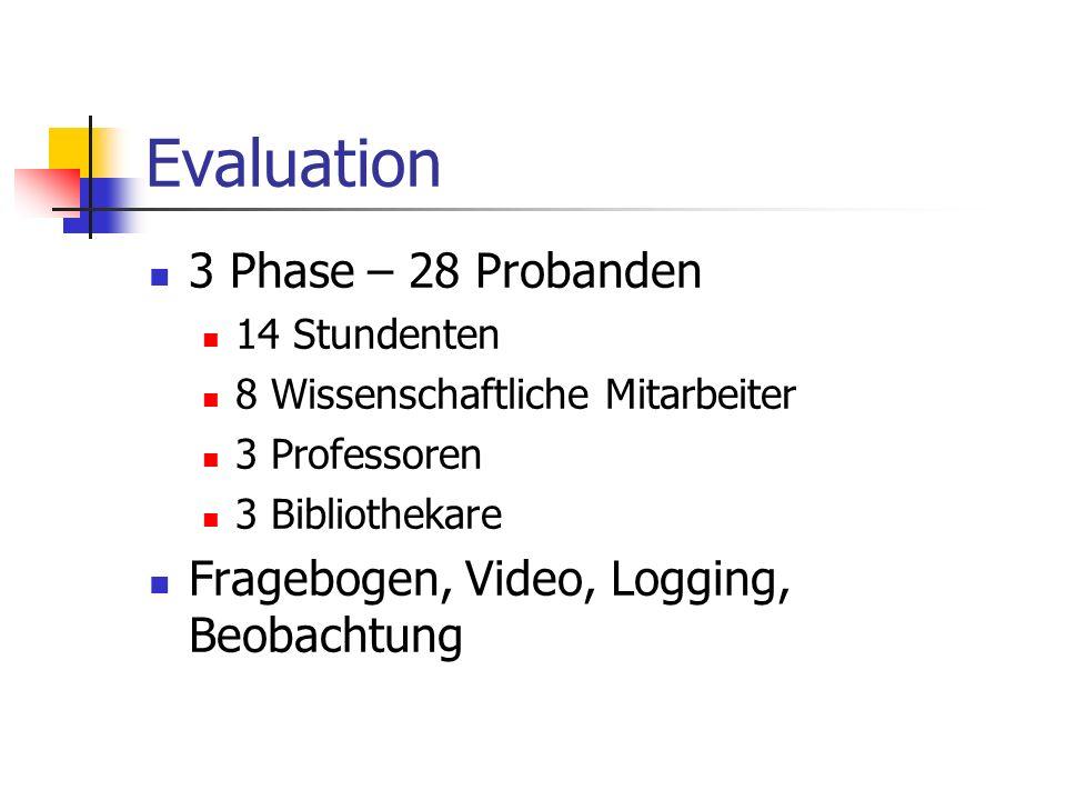 Evaluation 3 Phase – 28 Probanden 14 Stundenten 8 Wissenschaftliche Mitarbeiter 3 Professoren 3 Bibliothekare Fragebogen, Video, Logging, Beobachtung