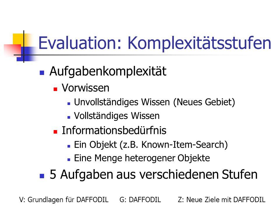 Evaluation: Komplexitätsstufen Aufgabenkomplexität Vorwissen Unvollständiges Wissen (Neues Gebiet) Vollständiges Wissen Informationsbedürfnis Ein Obje