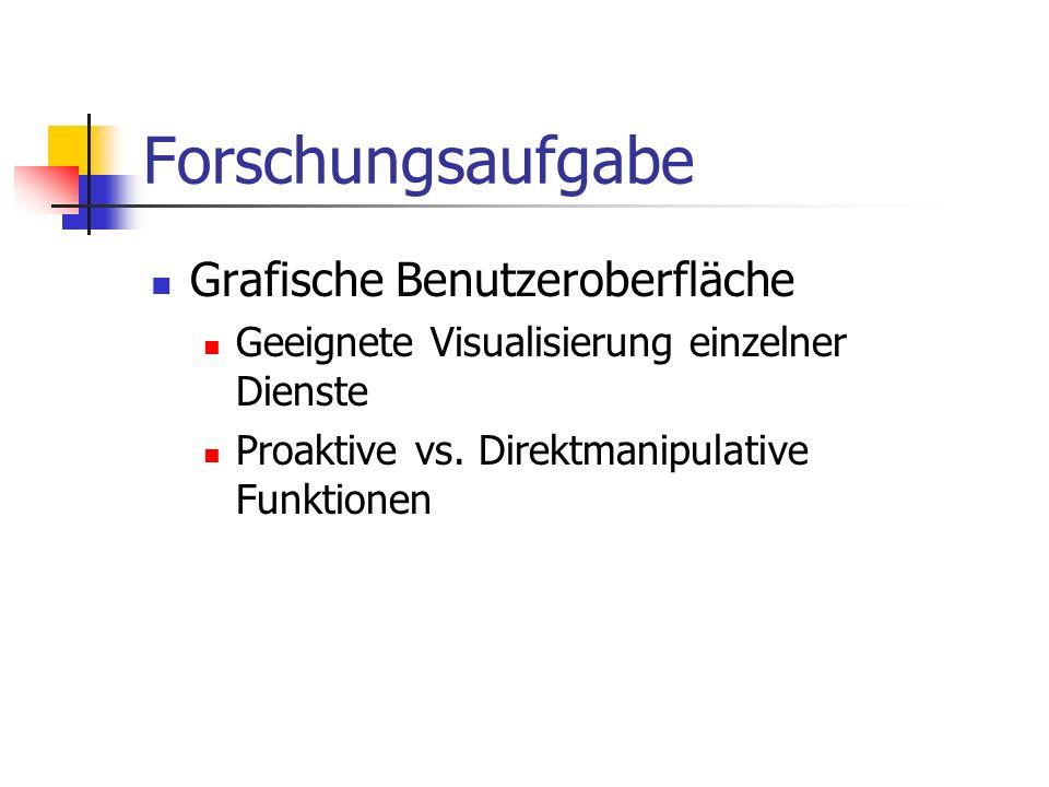 Forschungsaufgabe Grafische Benutzeroberfläche Geeignete Visualisierung einzelner Dienste Proaktive vs. Direktmanipulative Funktionen