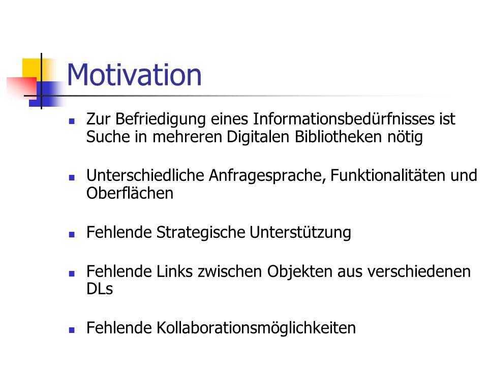 Motivation Zur Befriedigung eines Informationsbedürfnisses ist Suche in mehreren Digitalen Bibliotheken nötig Unterschiedliche Anfragesprache, Funktionalitäten und Oberflächen Fehlende Strategische Unterstützung Fehlende Links zwischen Objekten aus verschiedenen DLs Fehlende Kollaborationsmöglichkeiten