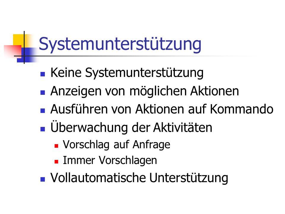 Systemunterstützung Keine Systemunterstützung Anzeigen von möglichen Aktionen Ausführen von Aktionen auf Kommando Überwachung der Aktivitäten Vorschlag auf Anfrage Immer Vorschlagen Vollautomatische Unterstützung