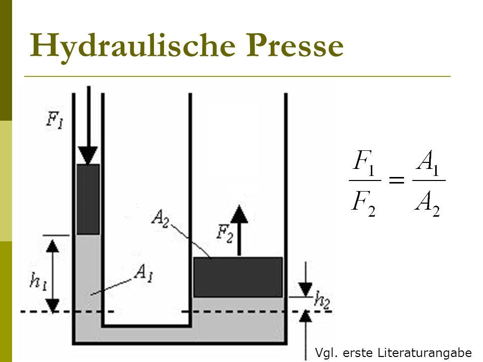 Hydraulische Presse Vgl. erste Literaturangabe