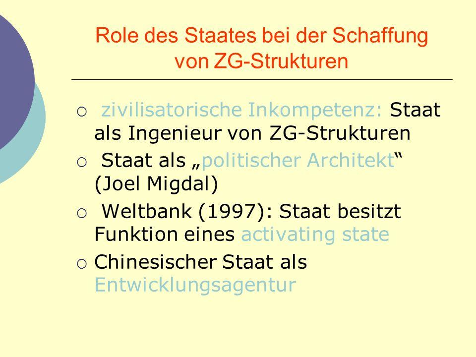 Role des Staates bei der Schaffung von ZG-Strukturen zivilisatorische Inkompetenz: Staat als Ingenieur von ZG-Strukturen Staat als politischer Archite
