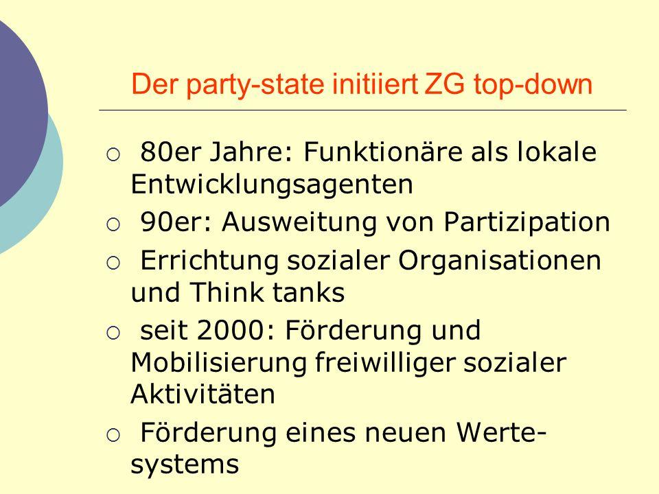 Der party-state initiiert ZG top-down 80er Jahre: Funktionäre als lokale Entwicklungsagenten 90er: Ausweitung von Partizipation Errichtung sozialer Or