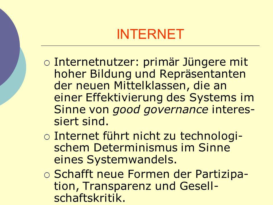 INTERNET Internetnutzer: prim ä r J ü ngere mit hoher Bildung und Repr ä sentanten der neuen Mittelklassen, die an einer Effektivierung des Systems im