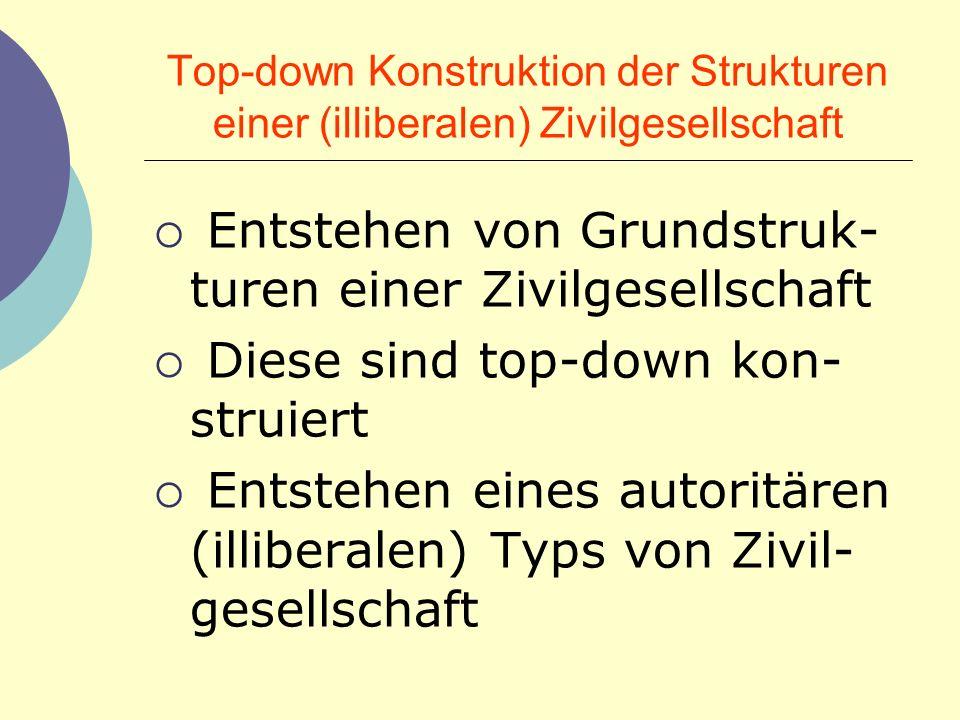 Top-down Konstruktion der Strukturen einer (illiberalen) Zivilgesellschaft Entstehen von Grundstruk- turen einer Zivilgesellschaft Diese sind top-down