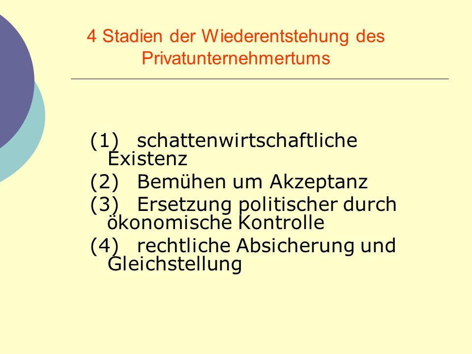 4 Stadien der Wiederentstehung des Privatunternehmertums (1)schattenwirtschaftliche Existenz (2)Bem ü hen um Akzeptanz (3)Ersetzung politischer durch