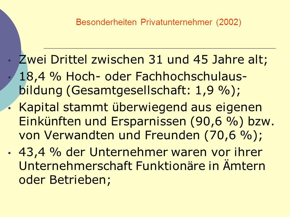 Besonderheiten Privatunternehmer (2002) Zwei Drittel zwischen 31 und 45 Jahre alt; 18,4 % Hoch- oder Fachhochschulaus- bildung (Gesamtgesellschaft: 1,