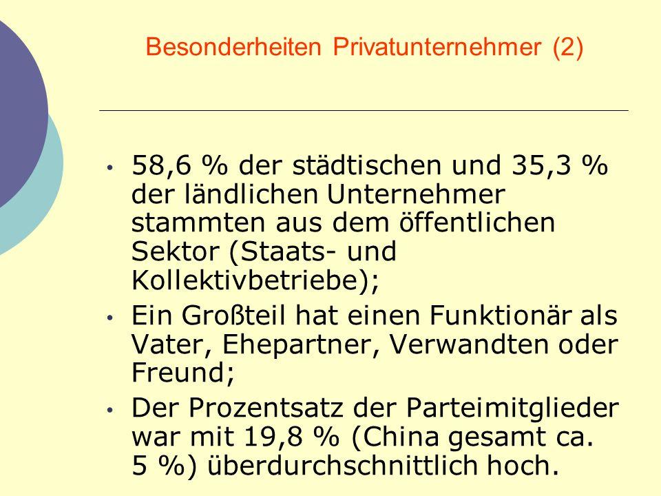 Besonderheiten Privatunternehmer (2) 58,6 % der st ä dtischen und 35,3 % der l ä ndlichen Unternehmer stammten aus dem ö ffentlichen Sektor (Staats- u