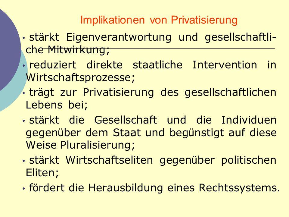 Implikationen von Privatisierung st ä rkt Eigenverantwortung und gesellschaftli- che Mitwirkung; reduziert direkte staatliche Intervention in Wirtscha