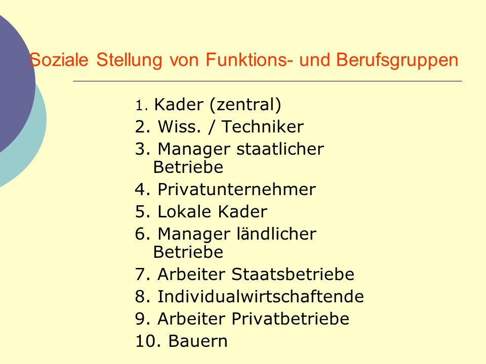 Soziale Stellung von Funktions- und Berufsgruppen 1. Kader (zentral) 2. Wiss. / Techniker 3. Manager staatlicher Betriebe 4. Privatunternehmer 5. Loka