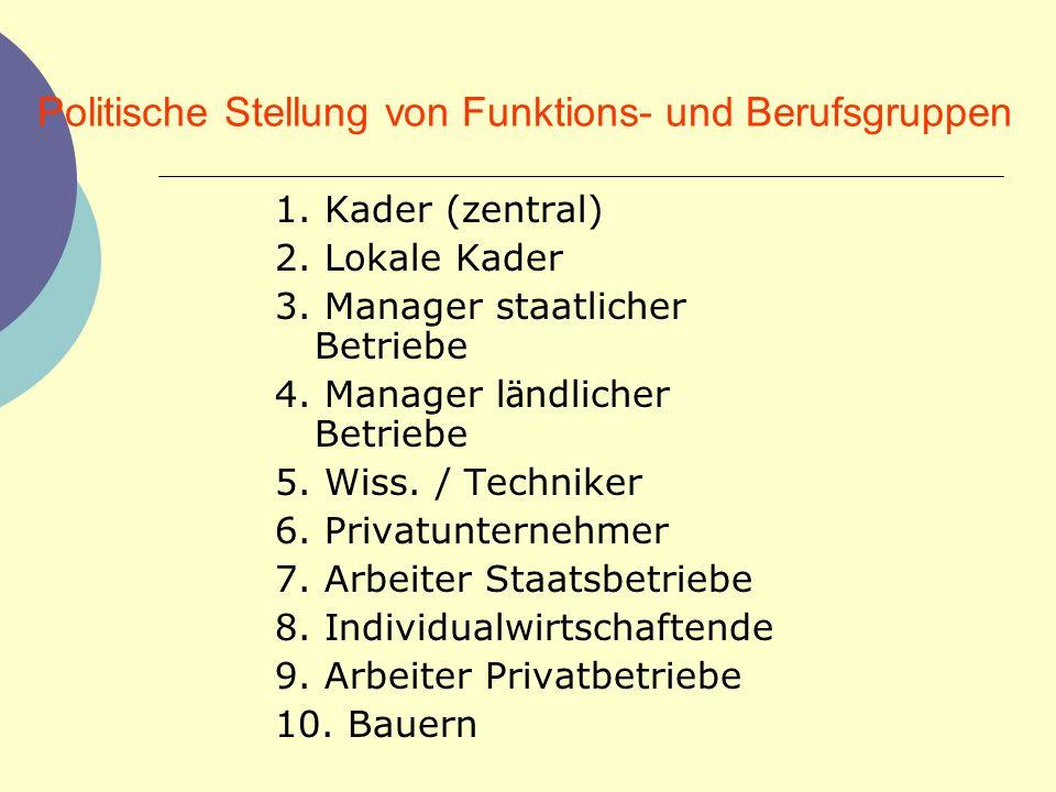 Politische Stellung von Funktions- und Berufsgruppen 1. Kader (zentral) 2. Lokale Kader 3. Manager staatlicher Betriebe 4. Manager l ä ndlicher Betrie