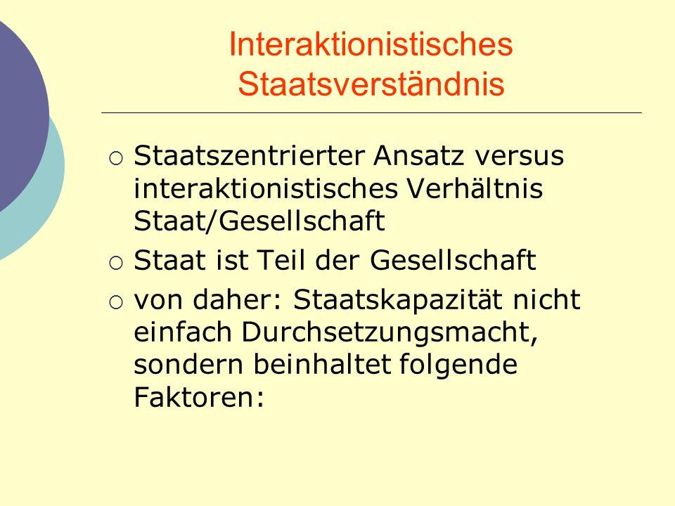 Interaktionistisches Staatsverst ä ndnis Staatszentrierter Ansatz versus interaktionistisches Verh ä ltnis Staat/Gesellschaft Staat ist Teil der Gesel