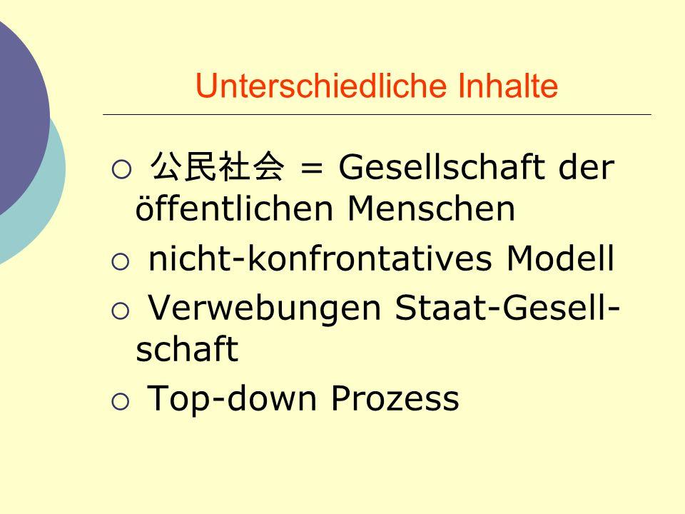 Unterschiedliche Inhalte = Gesellschaft der ö ffentlichen Menschen nicht-konfrontatives Modell Verwebungen Staat-Gesell- schaft Top-down Prozess