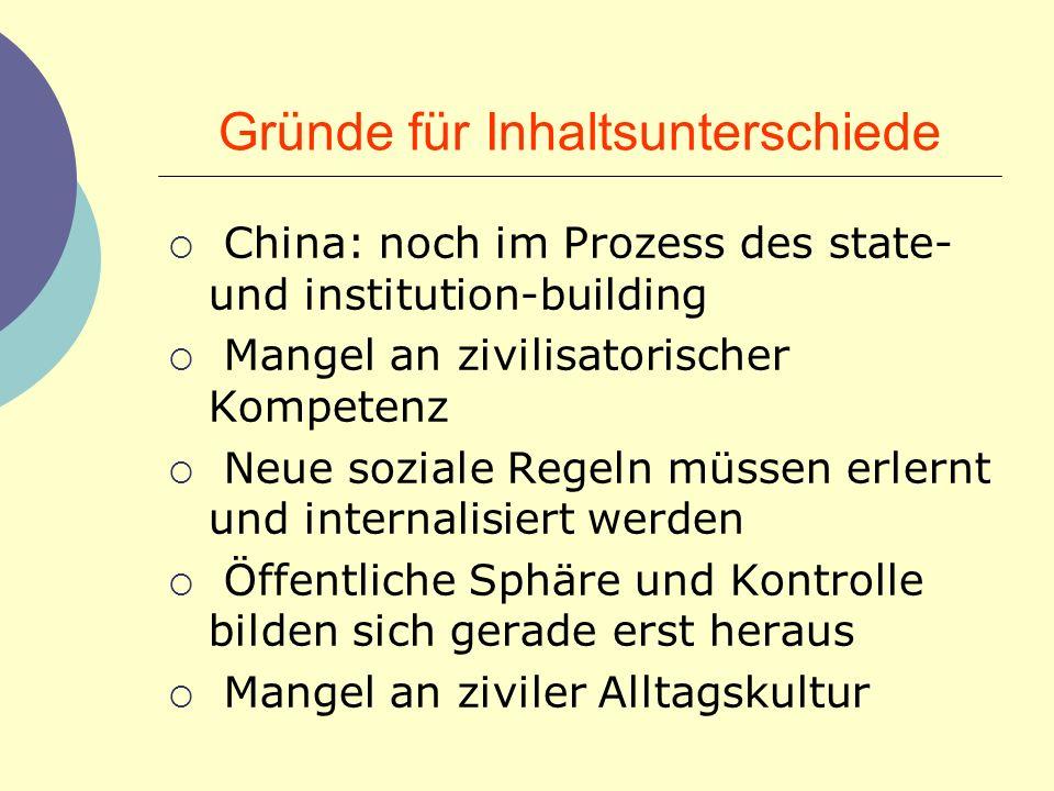 Das chinesische Nationalit ä tenprojekt (nicht Nationalit ä tenpolitik, dies ist ein Begriff der Gegenwart) zeichnet sich durch eine Reihe mentaler Konzepte aus: 1.) Das Konzept eines China als territoriales Projekt (Zhongguo, Reich der Mitte), d.h.