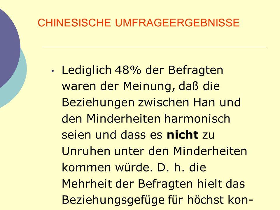 CHINESISCHE UMFRAGEERGEBNISSE Lediglich 48% der Befragten waren der Meinung, da ß die Beziehungen zwischen Han und den Minderheiten harmonisch seien u
