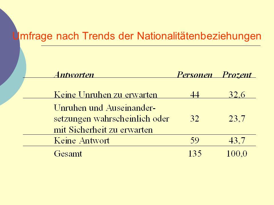 Umfrage nach Trends der Nationalit ä tenbeziehungen