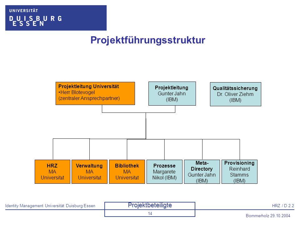 Identity Management Universität Duisburg EssenHRZ / D 2.2 Bommerholz 29.10.2004 15 Projektplan 51Phasen / Kalenderwoche474849500203 Kick-Off – Vorbereitung und Durchführung - Kick-Off 18.11.2003 - Vorbereitung und Fragebögen IST-Aufnahme - Prozesse - Rollen - Directories IT-Architektur, Soll-Prozesse und - Directories - IT-Architektur, SOLL-Prozesse und -Aufbau Directories Weiteres Vorgehen - Konzepte Standardberechtigungen und Datenbereinigung - weiteres Vorgehen und Priorisierung Präsentation - Abschlusspräsentation und Übergabe Abschlussdokumentation KW 49 IST-Prozesse und IST-Directories KW 51 IT Architektur SOLL-Prozesse und Directories Kick-Off 18.11.2003 Abschluss- präsentation Projektplan