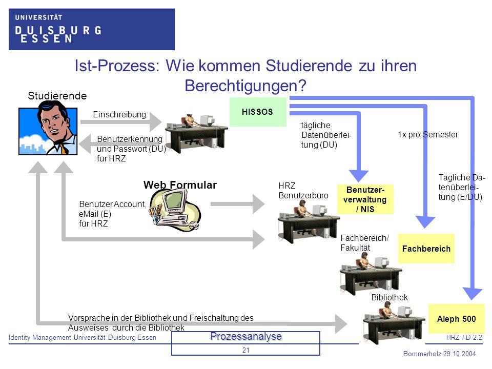 Identity Management Universität Duisburg EssenHRZ / D 2.2 Bommerholz 29.10.2004 22 Bibliothek Studenten- sekretariat Soll-Prozess: Wie kommen Studierende zu ihren Berechtigungen.
