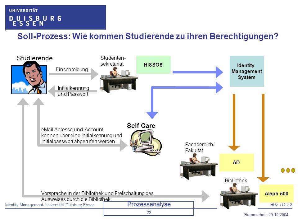 Identity Management Universität Duisburg EssenHRZ / D 2.2 Bommerholz 29.10.2004 23 Identity Feed Prozess: HISSOS 1/2 Bei der Einschreibung wird eine Initialkennung und ein Initialkennwort generiert.