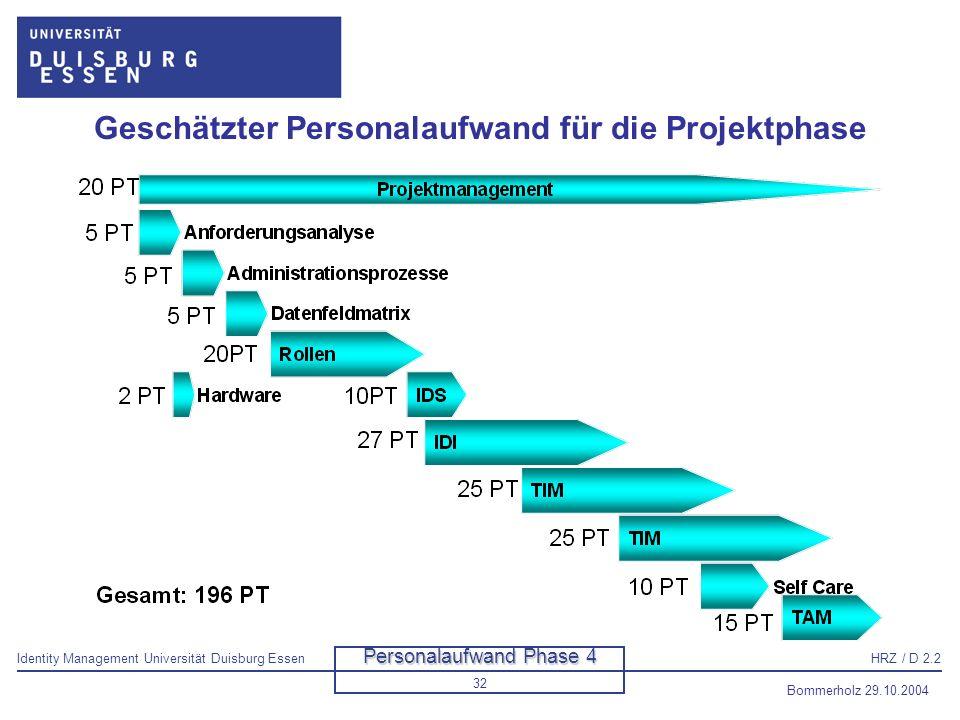 Identity Management Universität Duisburg EssenHRZ / D 2.2 Bommerholz 29.10.2004 33 Weitere Ressourcen Softwarelizenzen abhängig von Landeslizenz 15.000 – 750.000 (ca.