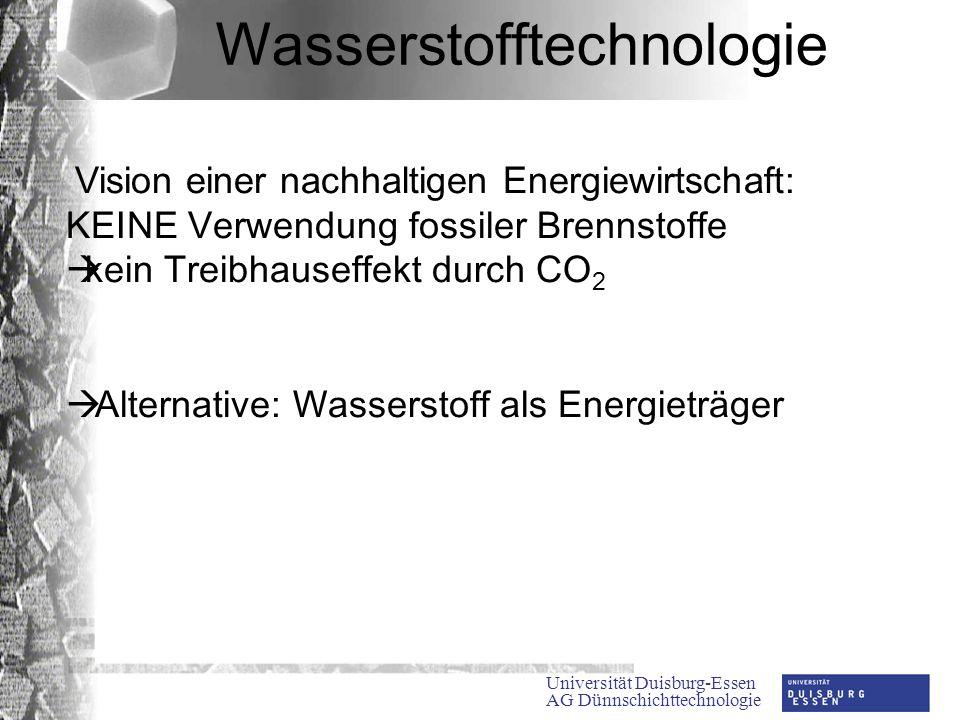 Universität Duisburg-Essen AG Dünnschichttechnologie Wasserstofftechnologie Vision einer nachhaltigen Energiewirtschaft: KEINE Verwendung fossiler Brennstoffe kein Treibhauseffekt durch CO 2 Alternative: Wasserstoff als Energieträger