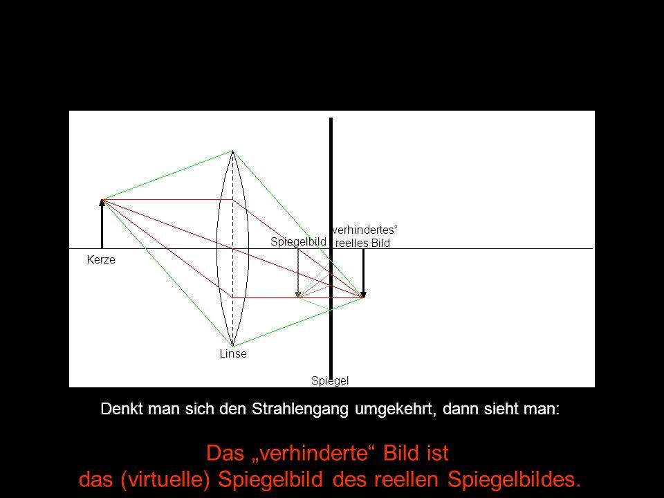 Kerze Linse Spiegel Spiegelbild verhindertes reelles Bild Denkt man sich den Strahlengang umgekehrt, dann sieht man: Das verhinderte Bild ist das (vir