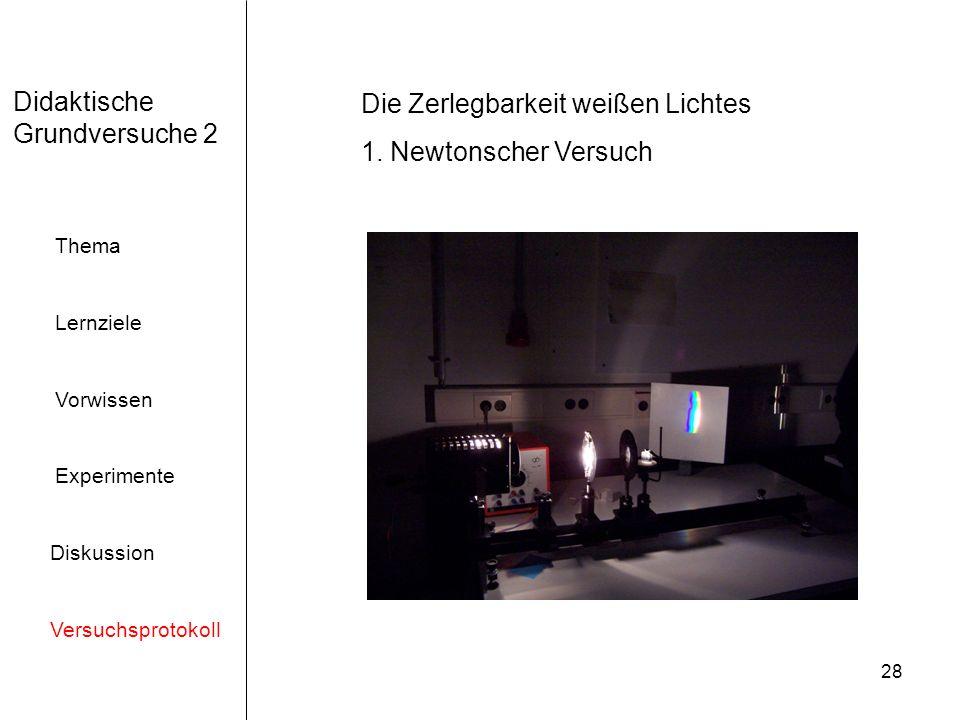 28 Didaktische Grundversuche 2 Thema Lernziele Vorwissen Experimente Diskussion Versuchsprotokoll Die Zerlegbarkeit weißen Lichtes 1.