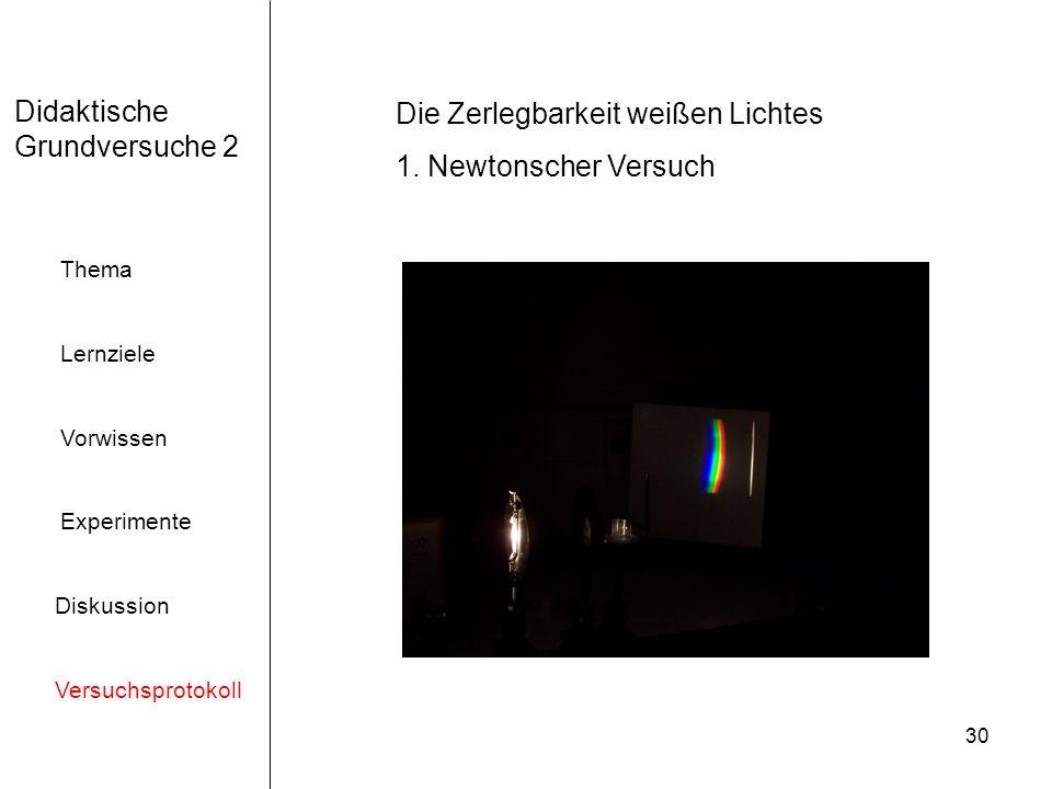 30 Didaktische Grundversuche 2 Thema Lernziele Vorwissen Experimente Diskussion Versuchsprotokoll Die Zerlegbarkeit weißen Lichtes 1.