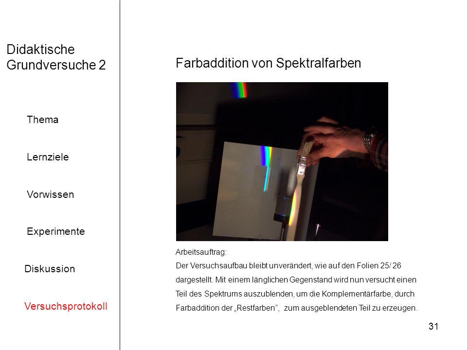 31 Didaktische Grundversuche 2 Thema Lernziele Vorwissen Experimente Diskussion Versuchsprotokoll Farbaddition von Spektralfarben Arbeitsauftrag: Der Versuchsaufbau bleibt unverändert, wie auf den Folien 25/ 26 dargestellt.