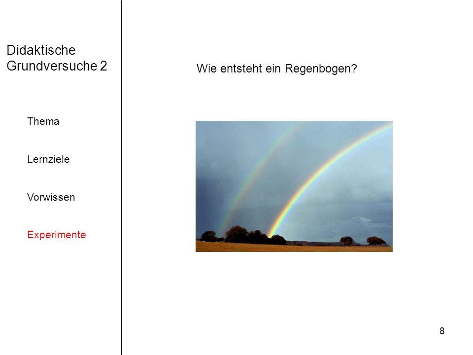8 Didaktische Grundversuche 2 Thema Lernziele Vorwissen Experimente Wie entsteht ein Regenbogen?