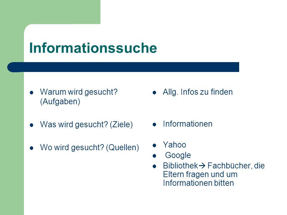 Informationssuche Warum wird gesucht? (Aufgaben) Was wird gesucht? (Ziele) Wo wird gesucht? (Quellen) Allg. Infos zu finden Informationen Yahoo Google