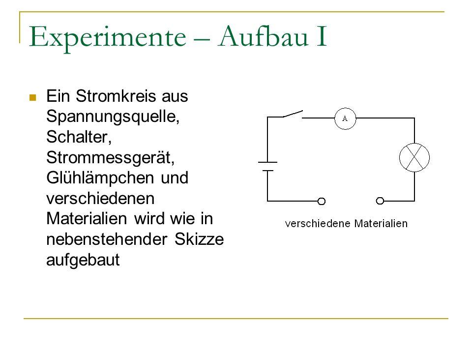 Experimente – Aufbau I Ein Stromkreis aus Spannungsquelle, Schalter, Strommessgerät, Glühlämpchen und verschiedenen Materialien wird wie in nebenstehe