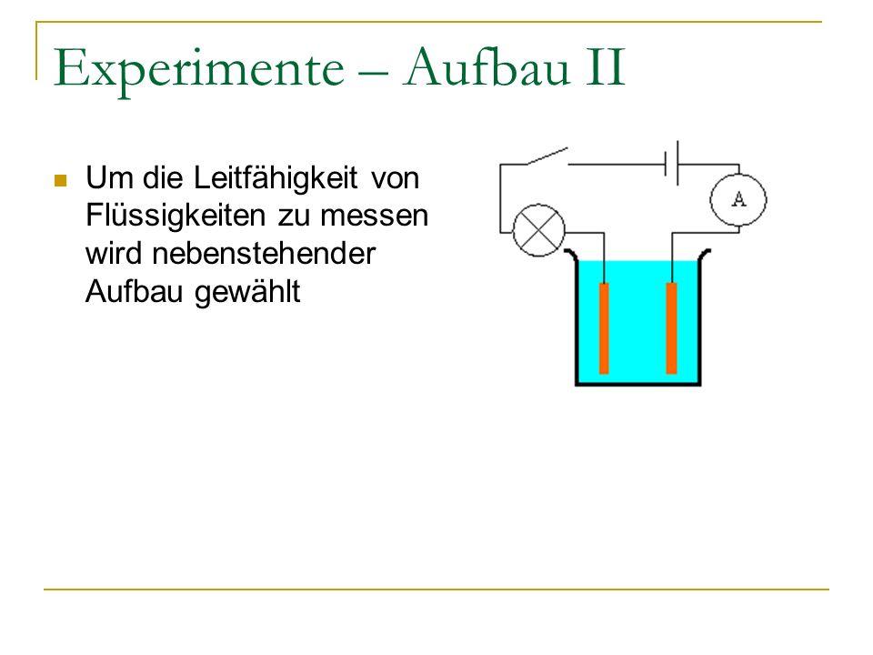 Experimente – Aufbau II Um die Leitfähigkeit von Flüssigkeiten zu messen wird nebenstehender Aufbau gewählt