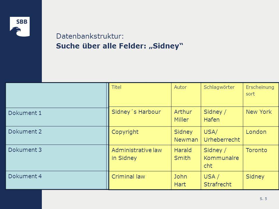 S. 5 Datenbankstruktur: Suche über alle Felder: Sidney TitelAutorSchlagwörter Erscheinungso rt Dokument 1 Sidney´s Harbour Arthur Miller Sidney / Hafe
