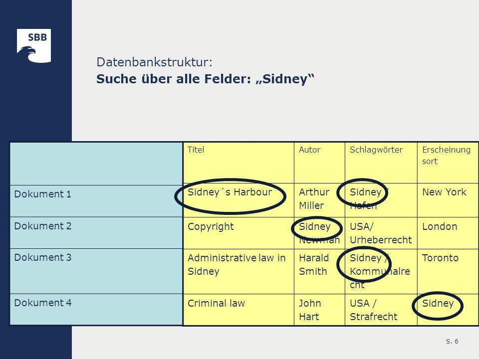 S. 6 Datenbankstruktur: Suche über alle Felder: Sidney TitelAutorSchlagwörter Erscheinungso rt Dokument 1 Sidney´s Harbour Arthur Miller Sidney / Hafe