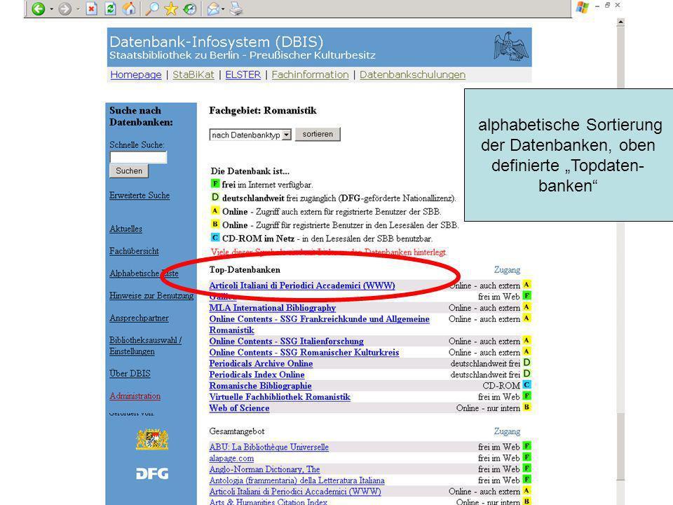 alphabetische Sortierung der Datenbanken, oben definierte Topdaten- banken