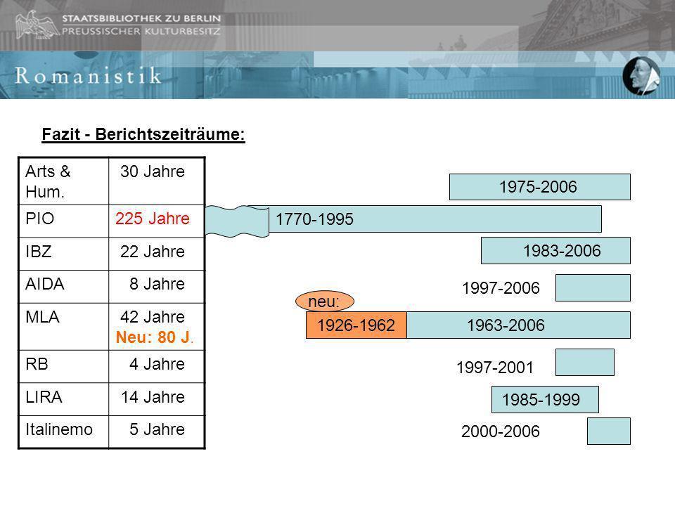 Fazit - Berichtszeiträume: 1975-2006 Arts & Hum.