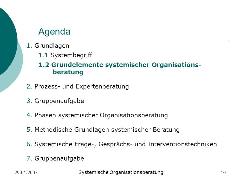 29.01.2007 Systemische Organisationsberatung 10 Agenda 1. Grundlagen 1.1 Systembegriff 1.2 Grundelemente systemischer Organisations- beratung 2. Proze